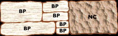 Ten Basic Principles of Stone Masonry